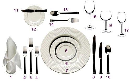 La mise en place formale gastrolabio for Fine dining service rules